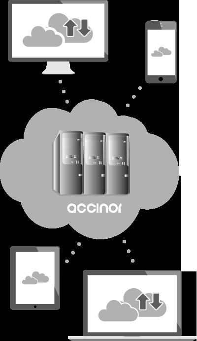 Le cloud d'Accinor assure un acces à vos documents partout